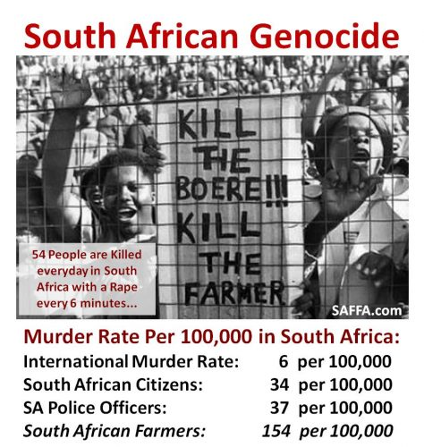 South African Genocide